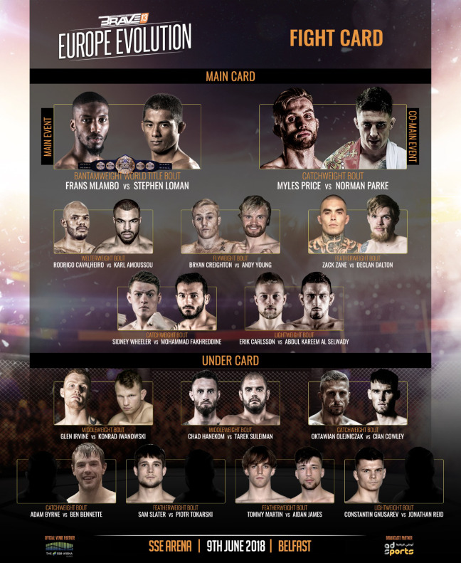 fight-card-brave-cf-13